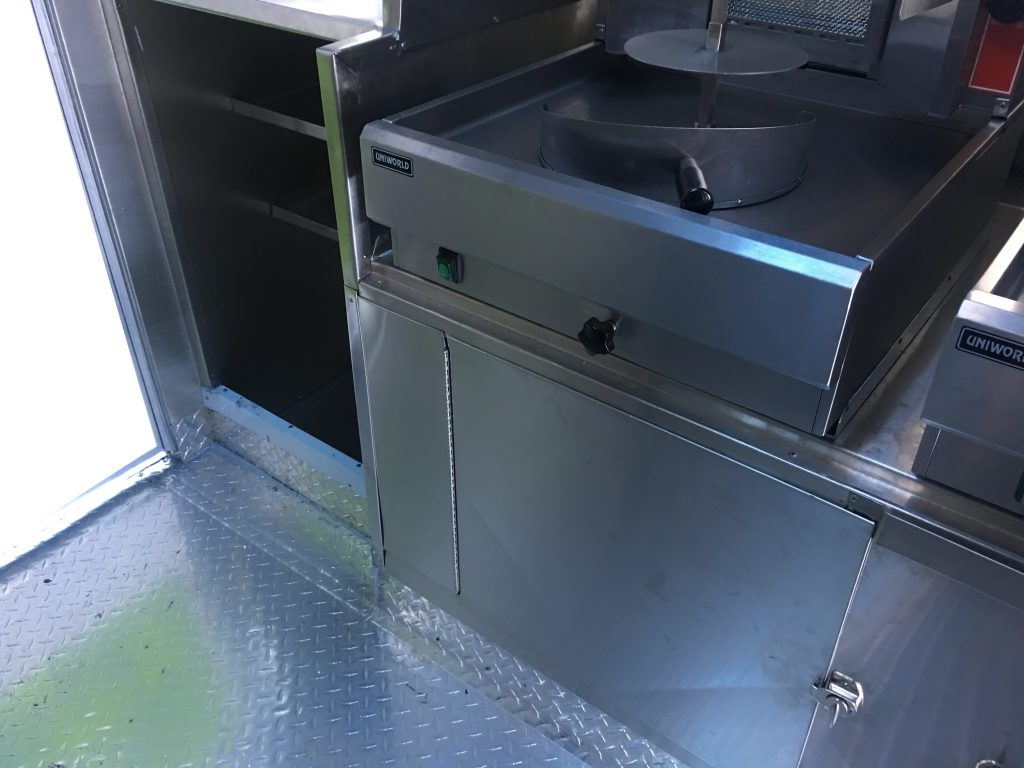 What Permits Do You Need To Open A Food Truck